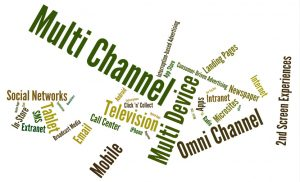 Multi Channel in Digital Marketing