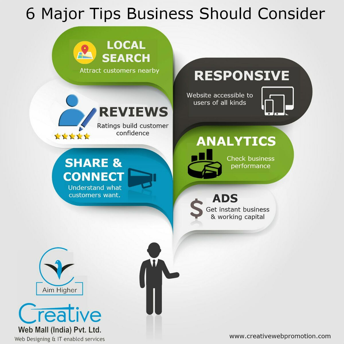 Business Tips to Mull over