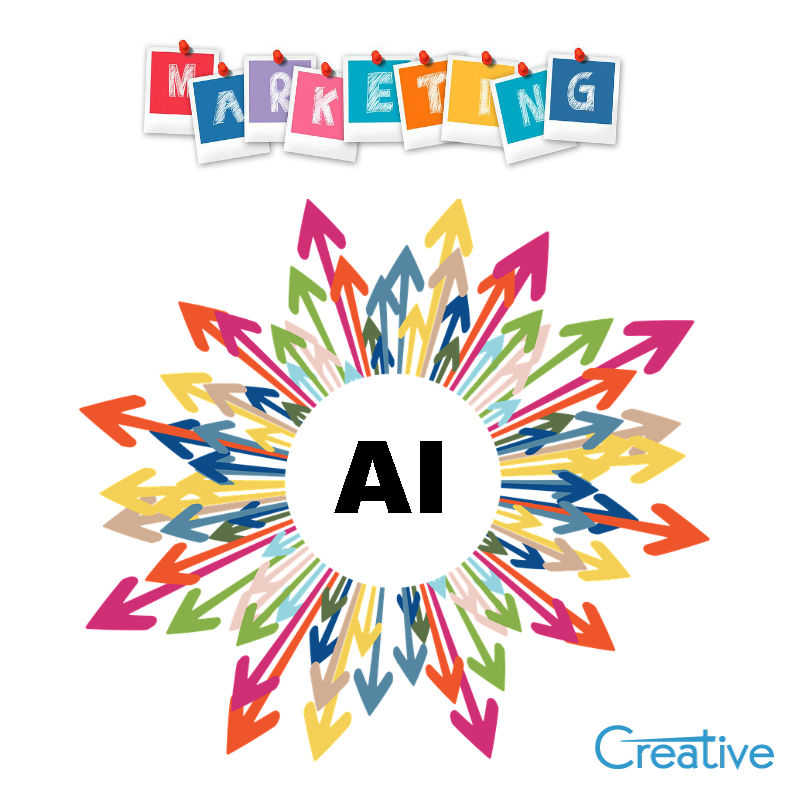 Artificial intelligence and marketing online